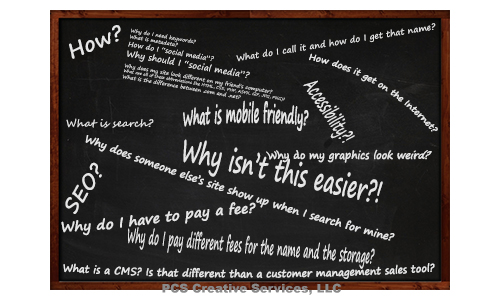 chalkboard showing many questions about websites