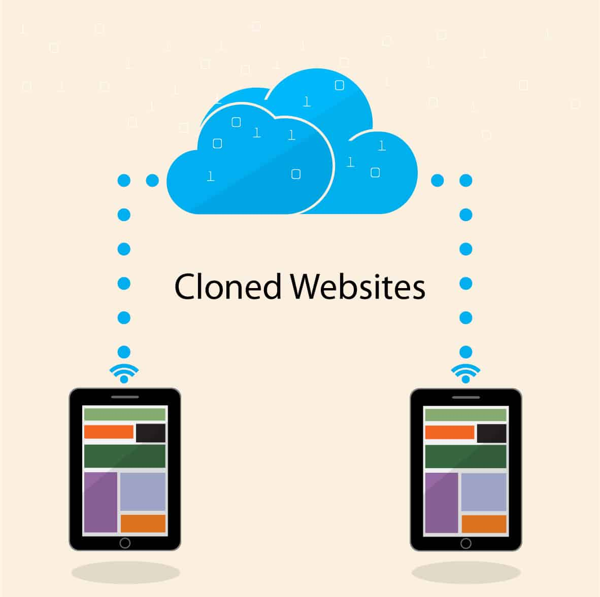 cloned websites